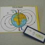 Korkkompass