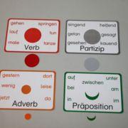 Wortsymbole als Satz im Kasten