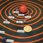 Planetenmodell